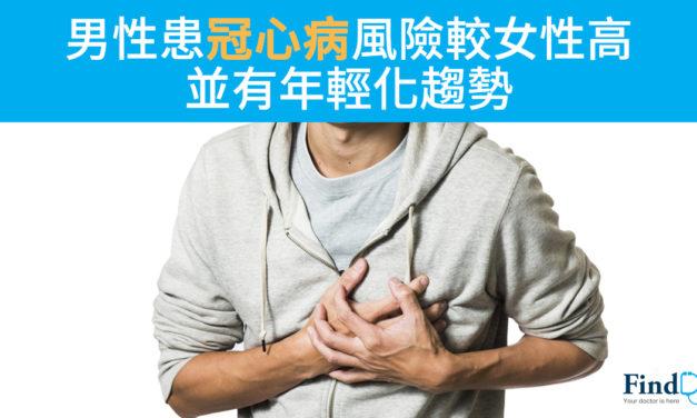 男性患冠心病風險較女性高 並有年輕化趨勢